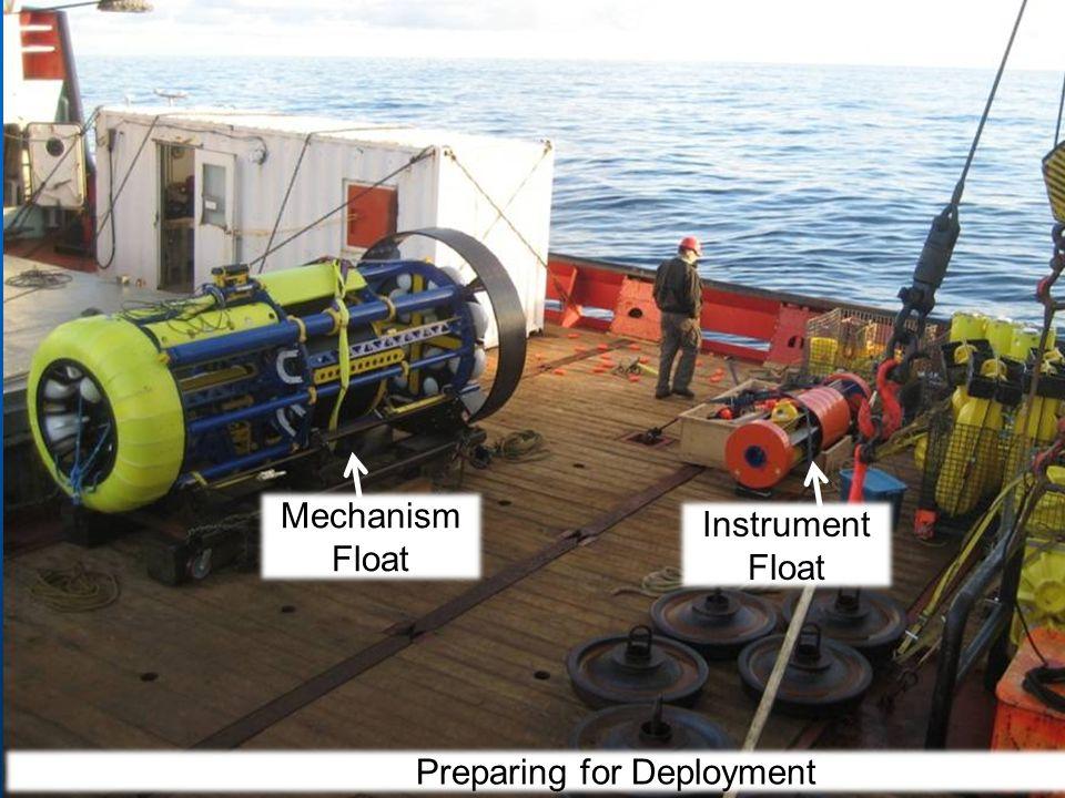 Mechanism Float Instrument Float Preparing for Deployment