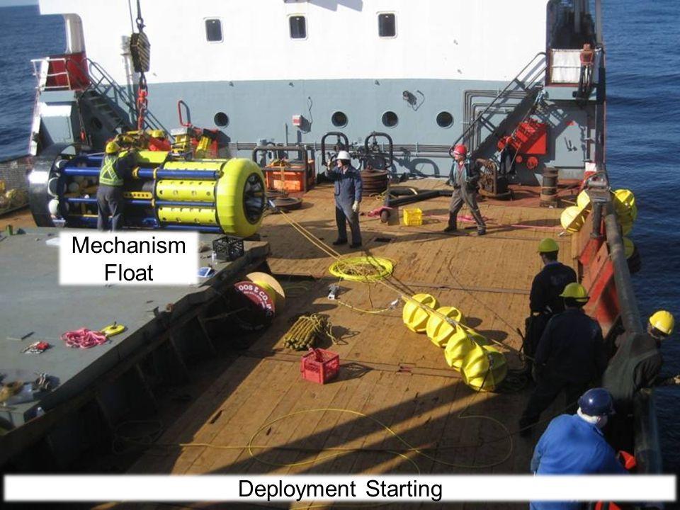 Mechanism Float Deployment Starting