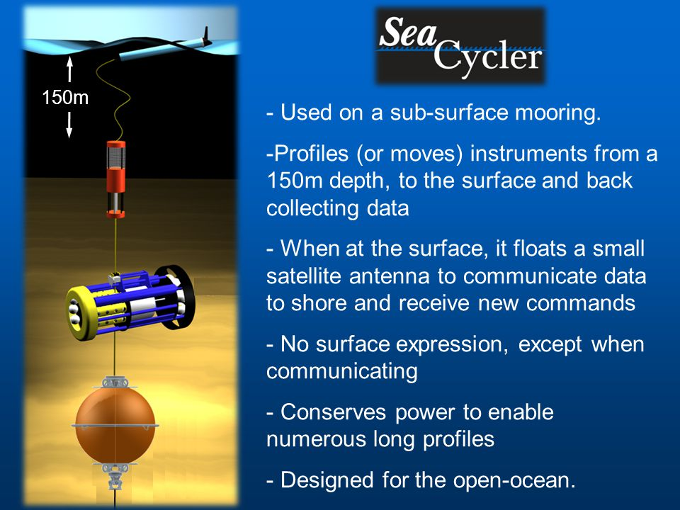 - Used on a sub-surface mooring.