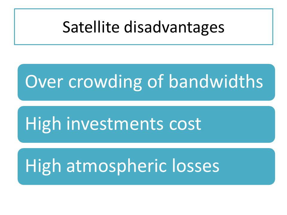 Satellite disadvantages Over crowding of bandwidthsHigh investments costHigh atmospheric losses