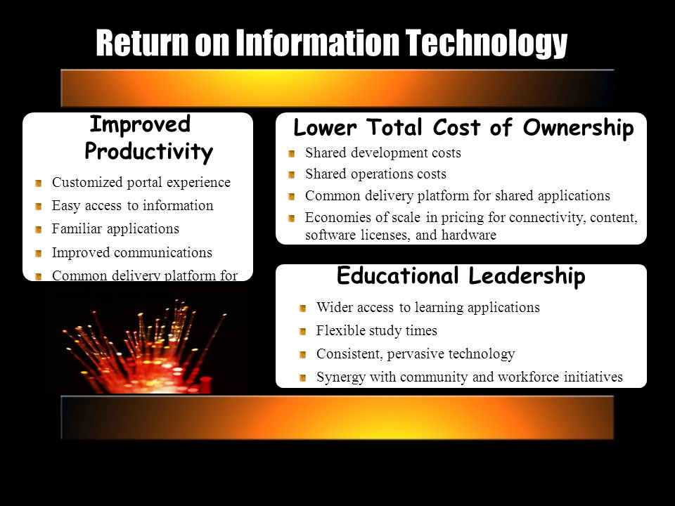 Return on Information Technology Improved Productivity Customized portal experience Easy access to information Familiar applications Improved communications Common delivery platform for shared applications Lower Total Cost of Ownership Shared development costs Shared operations costs Common delivery platform for shared applications Economies of scale in pricing for connectivity, content, software licenses, and hardware Educational Leadership Wider access to learning applications Flexible study times Consistent, pervasive technology Synergy with community and workforce initiatives