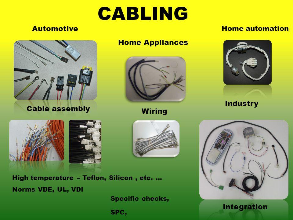 CABLING Automotive Industry Integration Home automation Home Appliances High temperature – Teflon, Silicon, etc....
