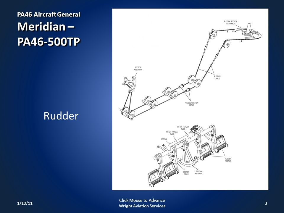 Rudder Trim Trim Tab Electrically Operated Mechanically Activated PA46-500TP Meridian Flight Controls 1/10/114 Click Mouse to Advance Wright Aviation Services