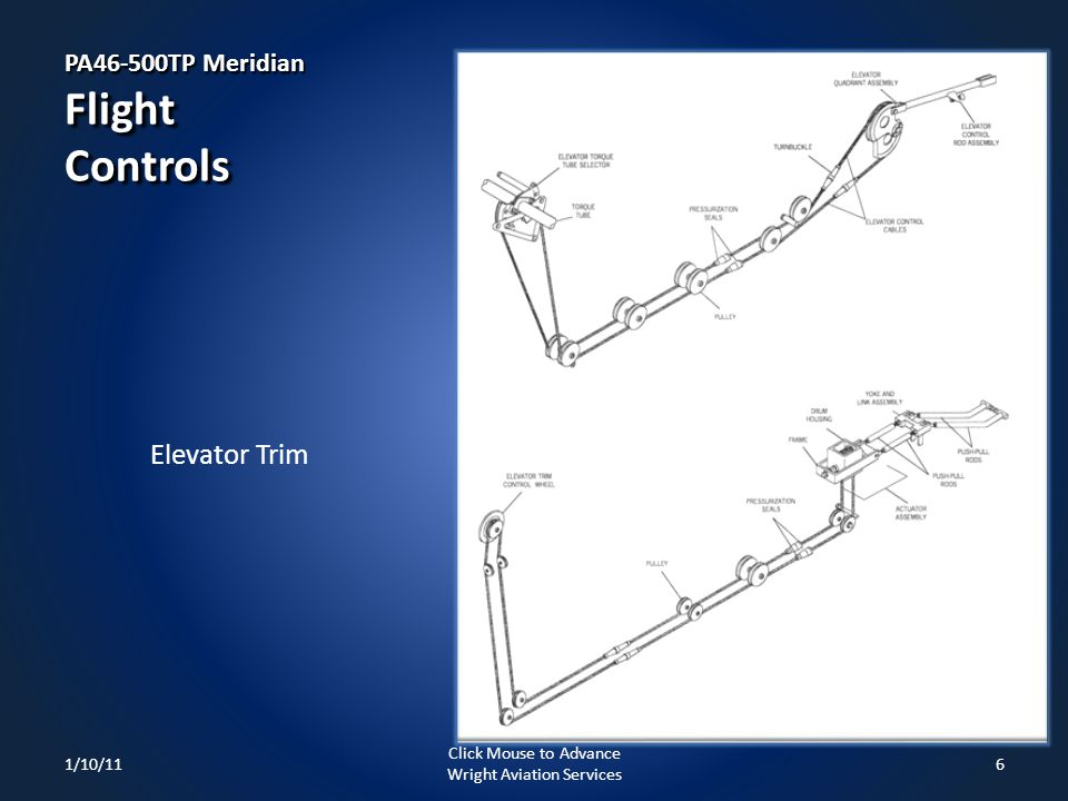 Elevator & Elevator Trim PA46-500TP Meridian Flight Controls 1/10/116 Click Mouse to Advance Wright Aviation Services
