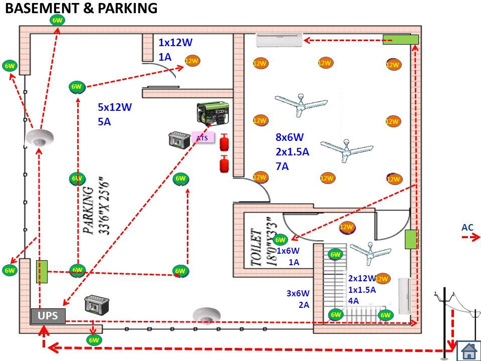 2x12W 1x1.5A 4A BASEMENT & PARKING UPS ATS 5x12W 5A 8x6W 2x1.5A 7A 1x12W 1A 3x6W 2A 1x6W 1A 12W 6W AC