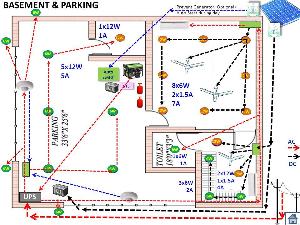 2x12W 1x1.5A 4A BASEMENT & PARKING UPS ATS 5x12W 5A 8x6W 2x1.5A 7A 1x12W 1A 3x6W 2A 1x6W 1A 12W 6W Auto Switch Prevent Generator (Optional) Auto Start