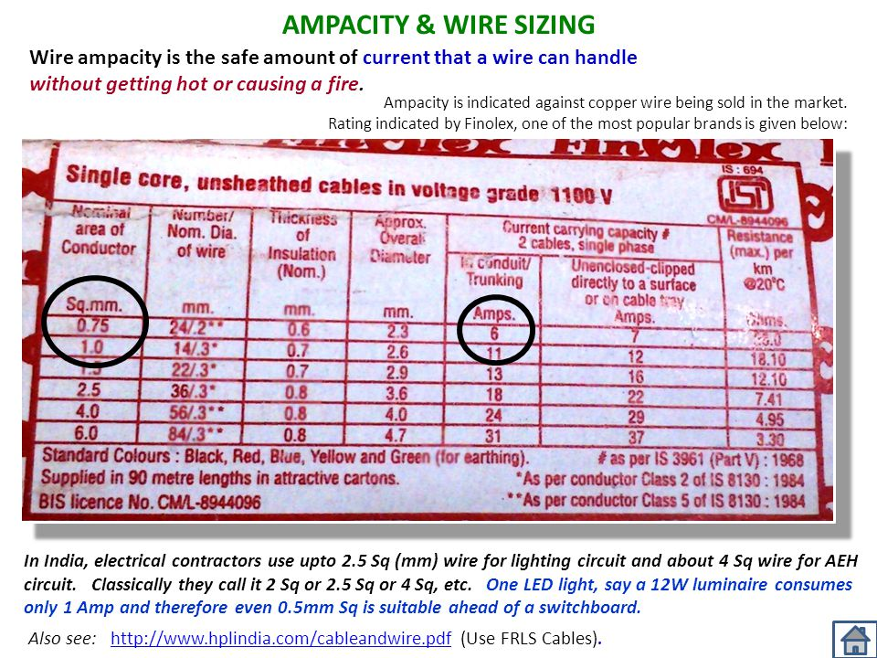 AMPACITY & WIRE SIZING Wire ampacity is the safe amount of current that a wire can handle without getting hot or causing a fire. In India, electrical
