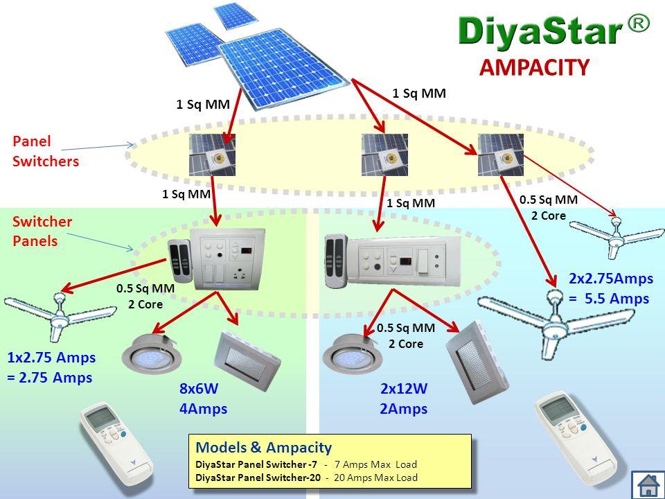 AMPACITY 2x12W 2Amps 8x6W 4Amps 1x2.75 Amps = 2.75 Amps Panel Switchers Switcher Panels 2x2.75Amps = 5.5 Amps Models & Ampacity DiyaStar Panel Switche