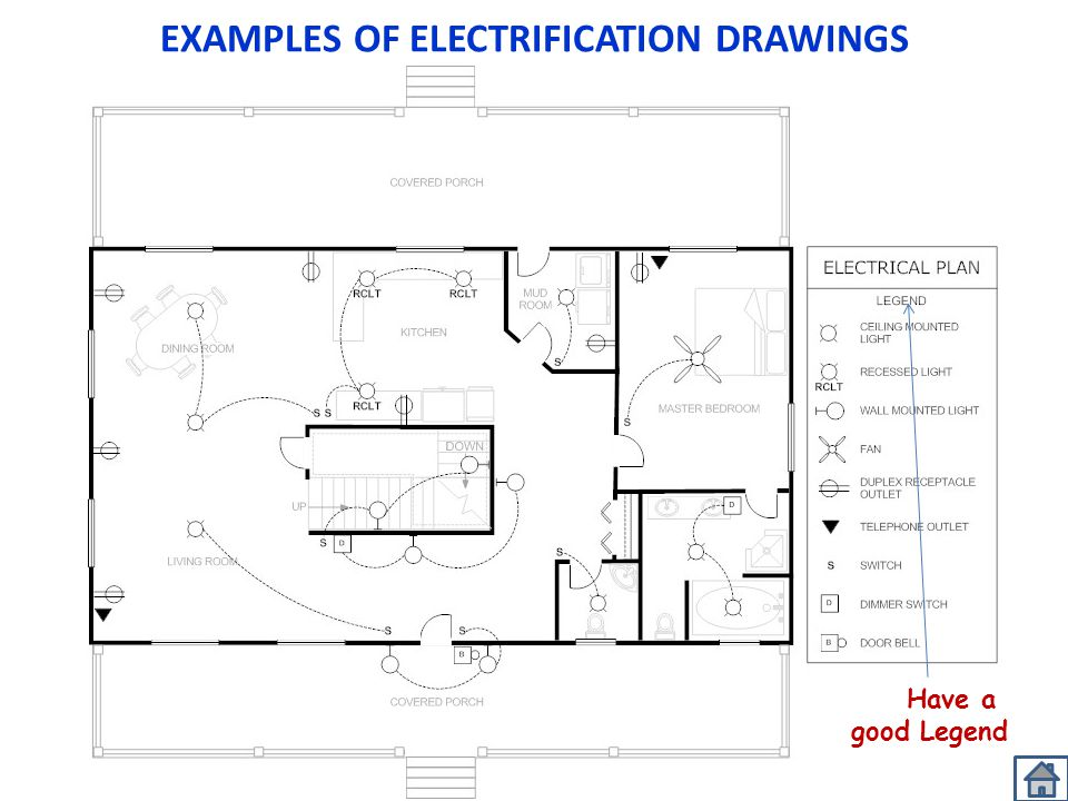 EXAMPLES OF ELECTRIFICATION DRAWINGS Have a good Legend