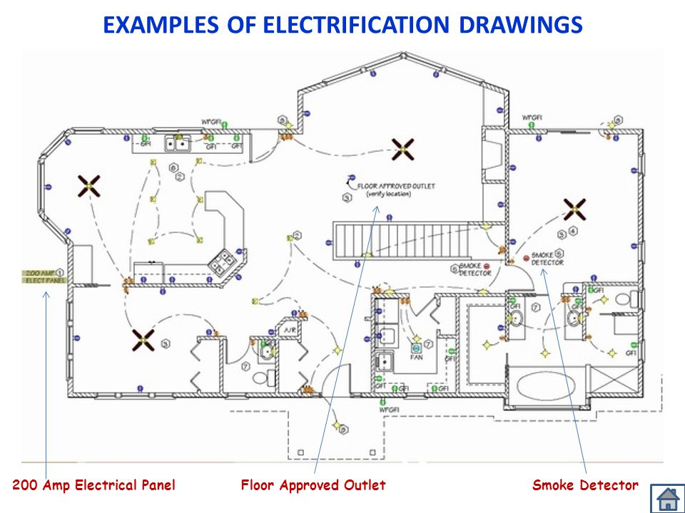 EXAMPLES OF ELECTRIFICATION DRAWINGS Smoke DetectorFloor Approved Outlet200 Amp Electrical Panel