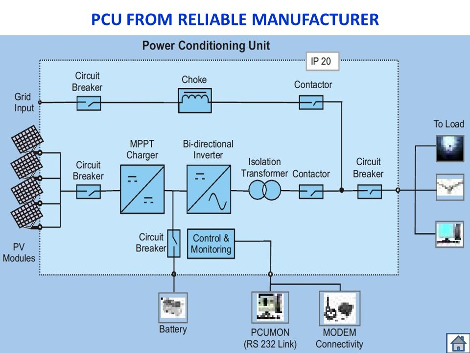 PCU FROM RELIABLE MANUFACTURER
