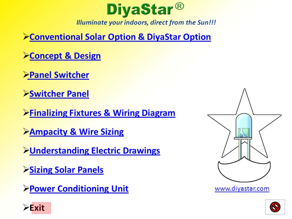 Illuminate your indoors, direct from the Sun!!! Conventional Solar Option & DiyaStar Option Concept & Design Panel Switcher Switcher Panel Finalizing