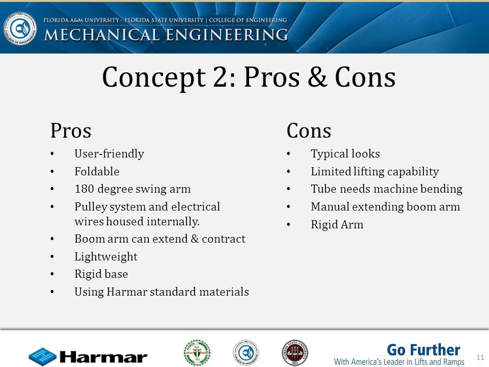 Concept 2: Pros & Cons Pros User-friendly Foldable 180 degree swing arm Pulley system and electrical wires housed internally.