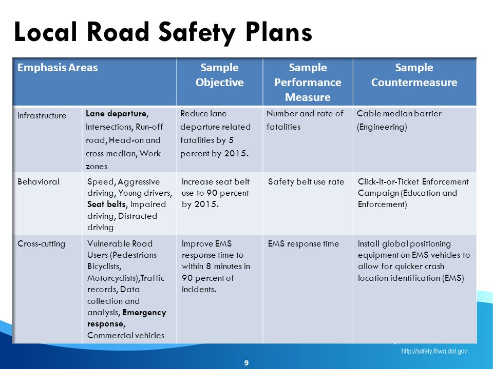 Local Road Safety Plans 9