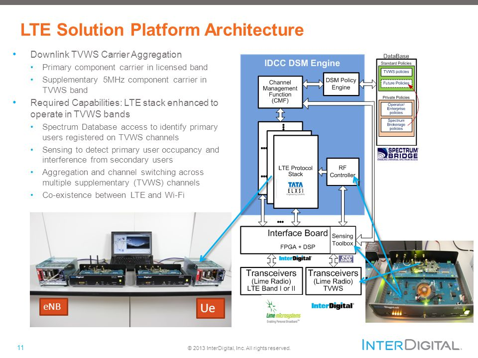 11 © 2013 InterDigital, Inc. All rights reserved. LTE Solution Platform Architecture Downlink TVWS Carrier Aggregation Primary component carrier in li
