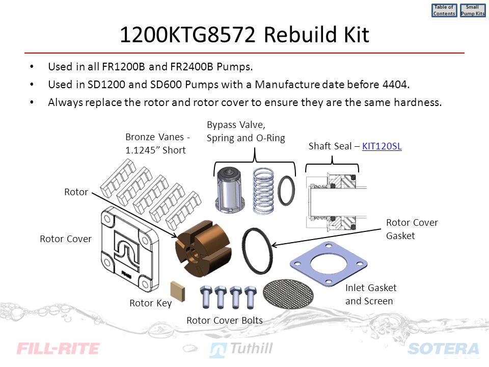 1200KTG8572 Rebuild Kit Used in all FR1200B and FR2400B Pumps. Used in SD1200 and SD600 Pumps with a Manufacture date before 4404. Always replace the