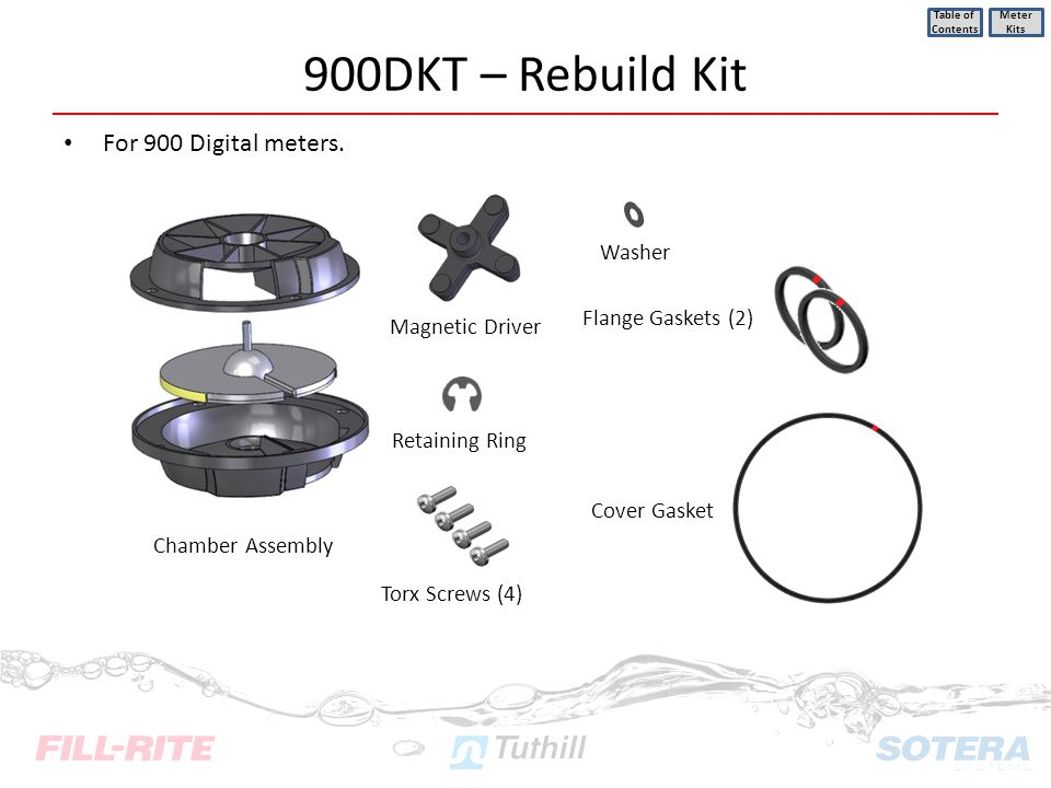 900DKT – Rebuild Kit For 900 Digital meters. Table of Contents Meter Kits Chamber Assembly Retaining Ring Magnetic Driver Torx Screws (4) Cover Gasket