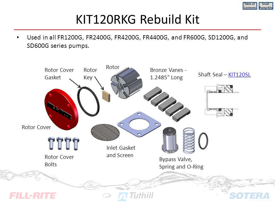 KIT120RKG Rebuild Kit Used in all FR1200G, FR2400G, FR4200G, FR4400G, and FR600G, SD1200G, and SD600G series pumps. Small Pump Kits Table of Contents
