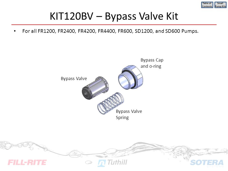 KIT120BV – Bypass Valve Kit For all FR1200, FR2400, FR4200, FR4400, FR600, SD1200, and SD600 Pumps. Table of Contents Small Pump Kits Bypass Valve Byp