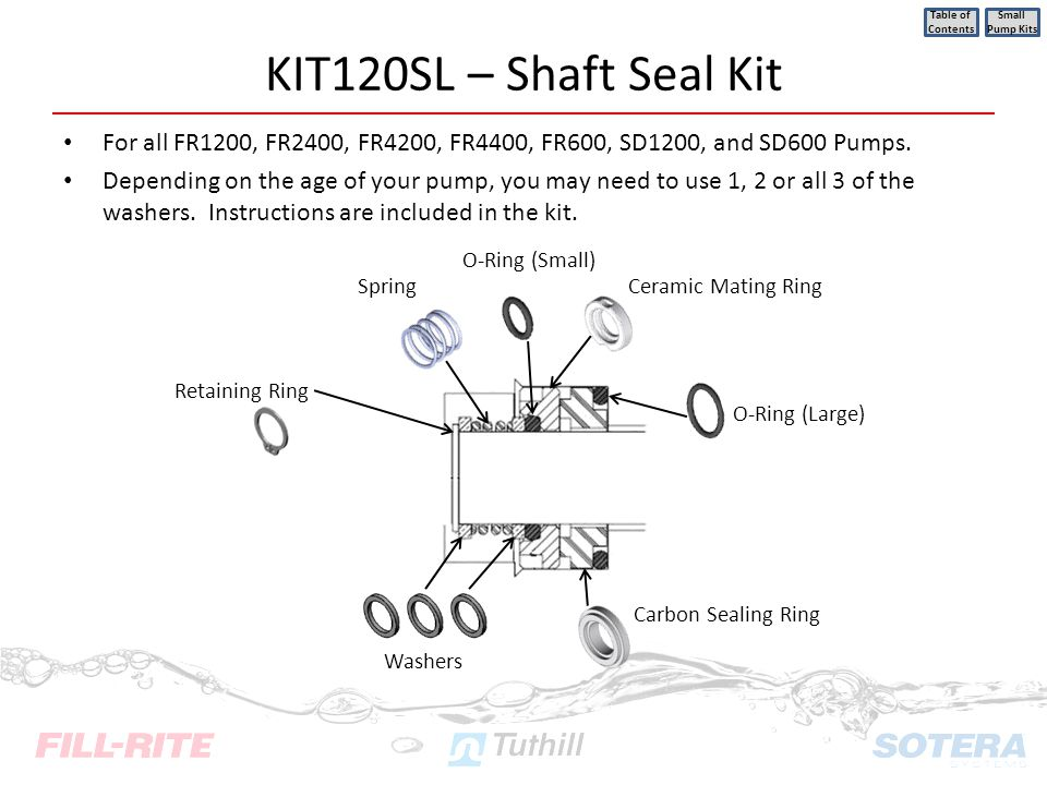 KIT120SL – Shaft Seal Kit For all FR1200, FR2400, FR4200, FR4400, FR600, SD1200, and SD600 Pumps. Depending on the age of your pump, you may need to u