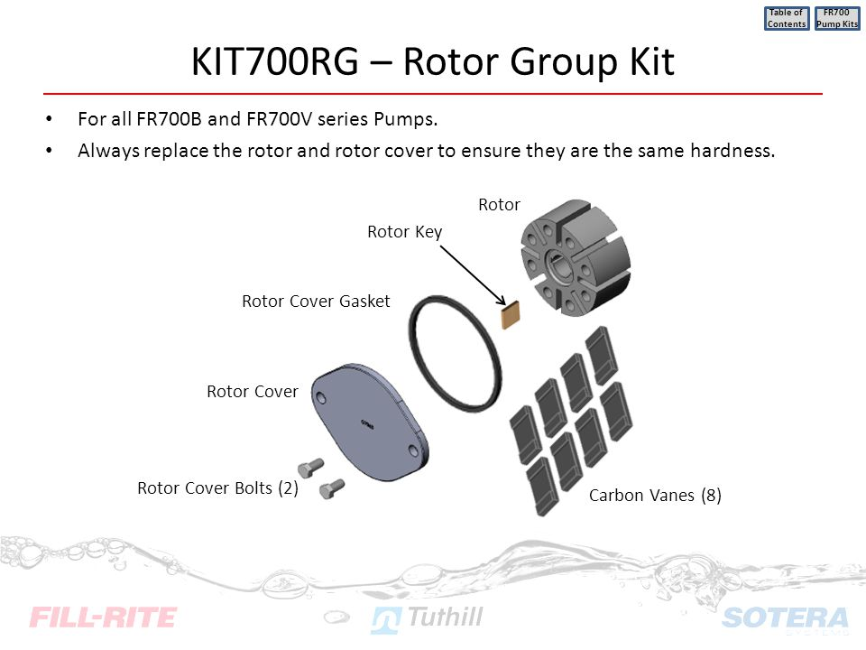 KIT700RG – Rotor Group Kit For all FR700B and FR700V series Pumps. Always replace the rotor and rotor cover to ensure they are the same hardness. Tabl