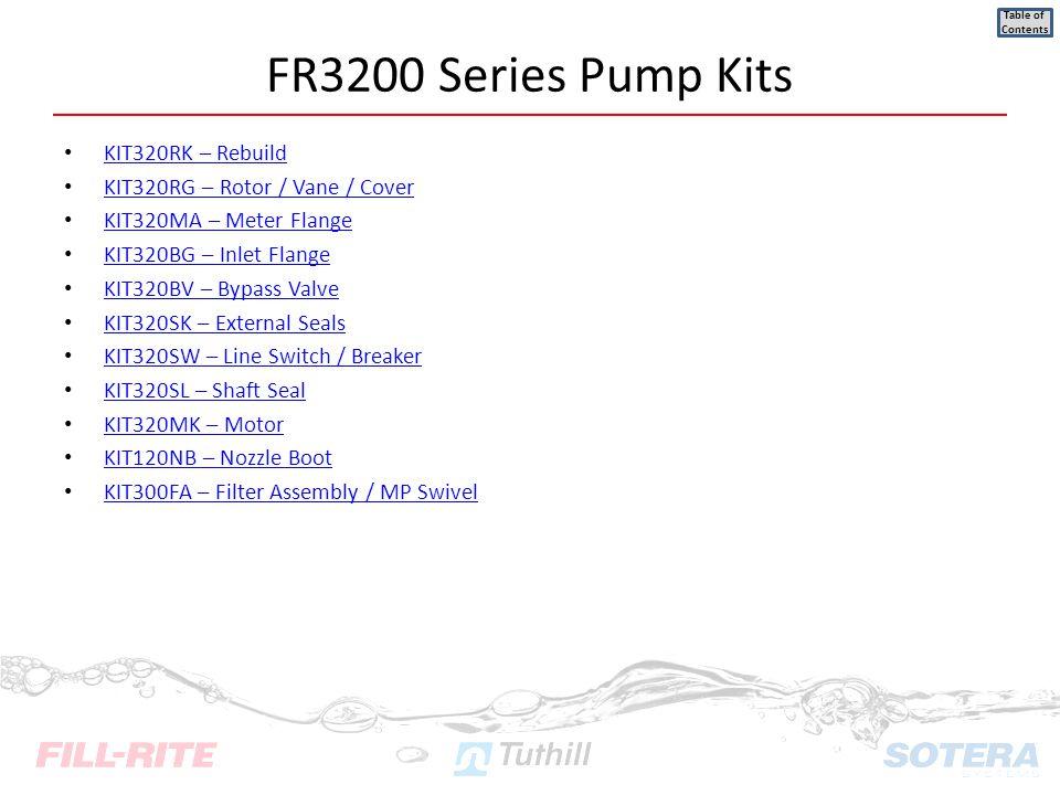 KIT320RK – Rebuild KIT320RG – Rotor / Vane / Cover KIT320MA – Meter Flange KIT320BG – Inlet Flange KIT320BV – Bypass Valve KIT320SK – External Seals K