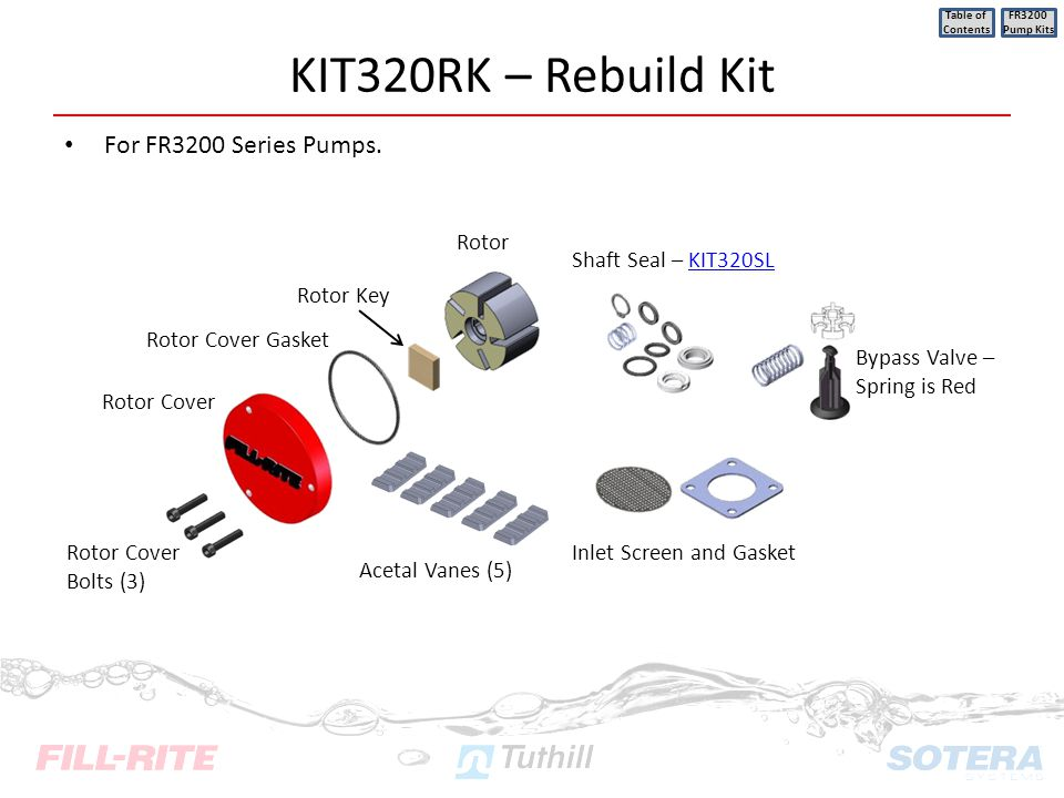 KIT320RK – Rebuild Kit For FR3200 Series Pumps. Table of Contents FR3200 Pump Kits Bypass Valve – Spring is Red Rotor Cover Bolts (3) Rotor Cover Roto