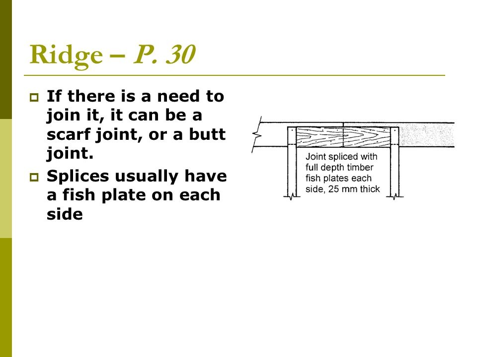 Supporting struts over internal walls – P.