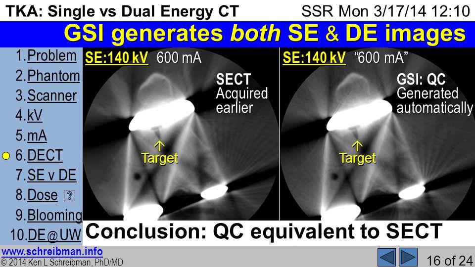 © 2014 Ken L Schreibman, PhD/MD www.schreibman.info 16 of 24 TKA: Single vs Dual Energy CT 1.ProblemProblem 2.PhantomPhantom 3.ScannerScanner 4.kVkV 5
