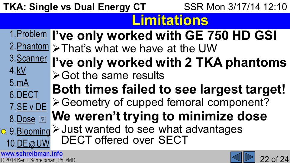 © 2014 Ken L Schreibman, PhD/MD www.schreibman.info 22 of 24 TKA: Single vs Dual Energy CT 1.ProblemProblem 2.PhantomPhantom 3.ScannerScanner 4.kVkV 5