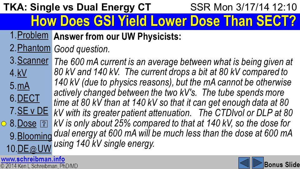 © 2014 Ken L Schreibman, PhD/MD www.schreibman.info 26 of 24 TKA: Single vs Dual Energy CT 1.ProblemProblem 2.PhantomPhantom 3.ScannerScanner 4.kVkV 5.mAmA 6.DECTDECT 7.SE v DESE v DE 8.DoseDose 9.BloomingBlooming 10.DE @ UWDE @ UW SSR Mon 3/17/14 12:10 How Does GSI Yield Lower Dose Than SECT.