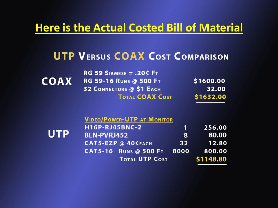 Here is the Actual Costed Bill of Material