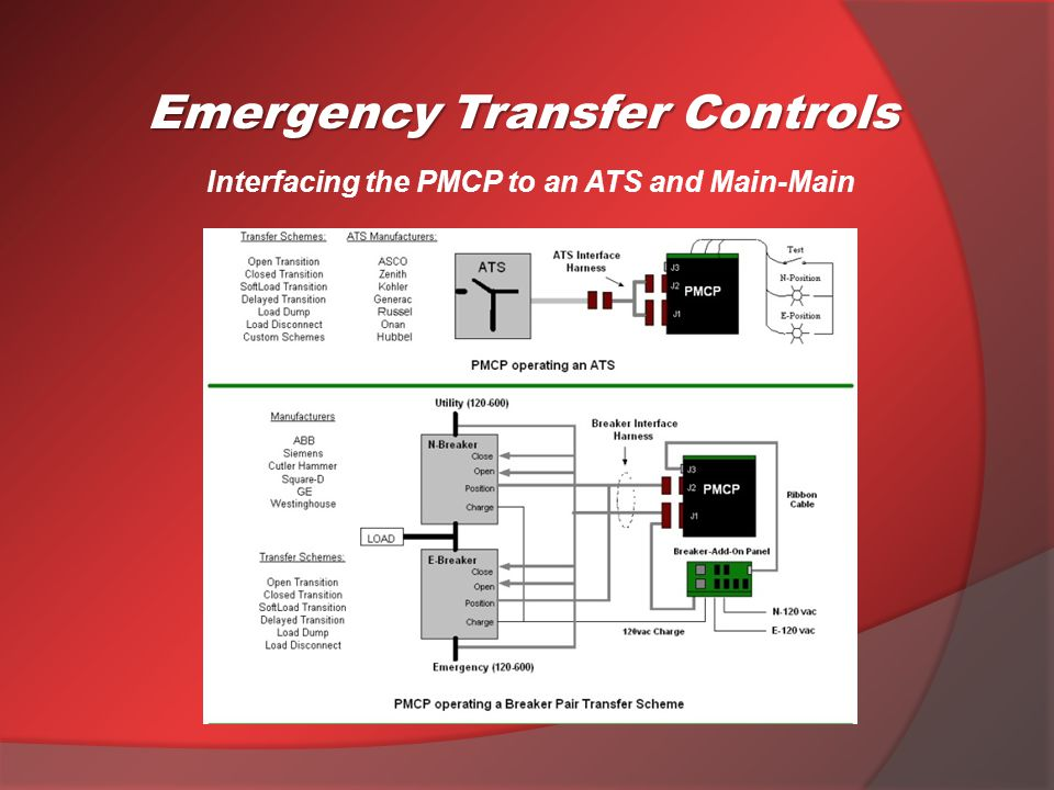 Emergency Transfer Controls Interfacing the PMCP to an ATS and Main-Main
