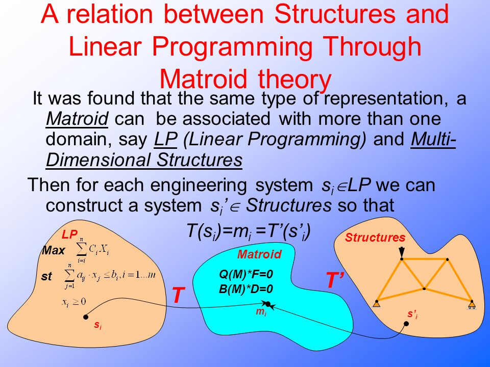 A relation between Structures and Linear Programming Through Matroid theory It was found that the same type of representation, a Matroid can be associated with more than one domain, say LP (Linear Programming) and Multi- Dimensional Structures Then for each engineering system s i LP we can construct a system s i Structures so that T(s i )=m i =T(s i ) Matroid mimi LP sisi T sisi Structures T Max st Q(M)*F=0 B(M)*D=0