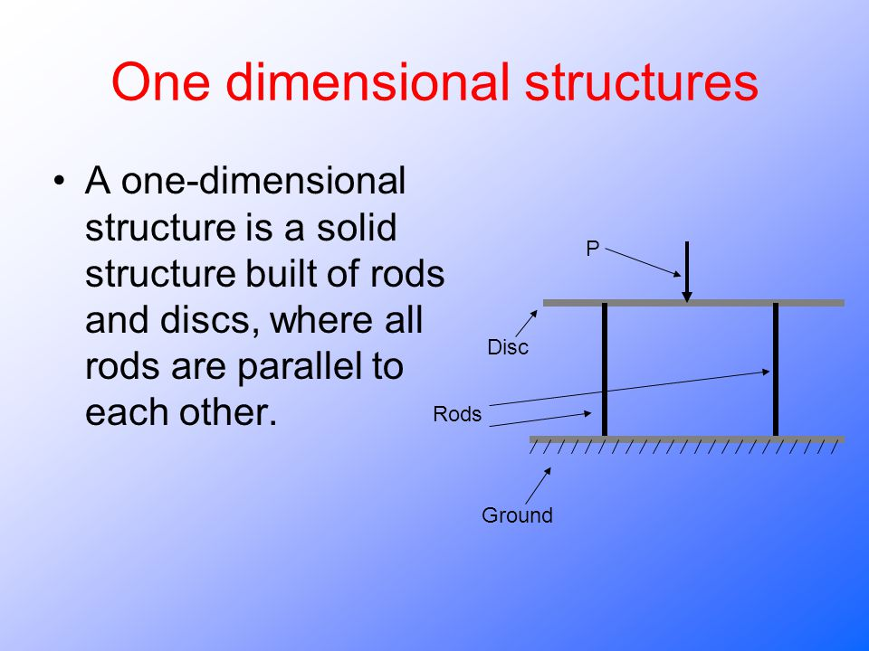 One dimensional structures A one-dimensional structure is a solid structure built of rods and discs, where all rods are parallel to each other. Ground