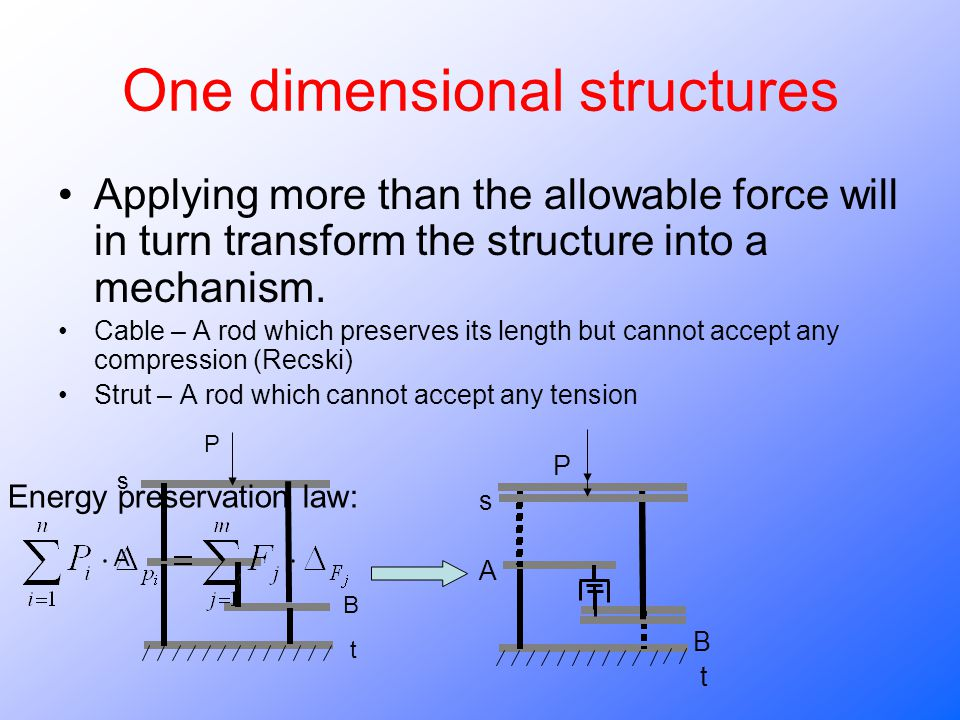 One dimensional structures Applying more than the allowable force will in turn transform the structure into a mechanism.
