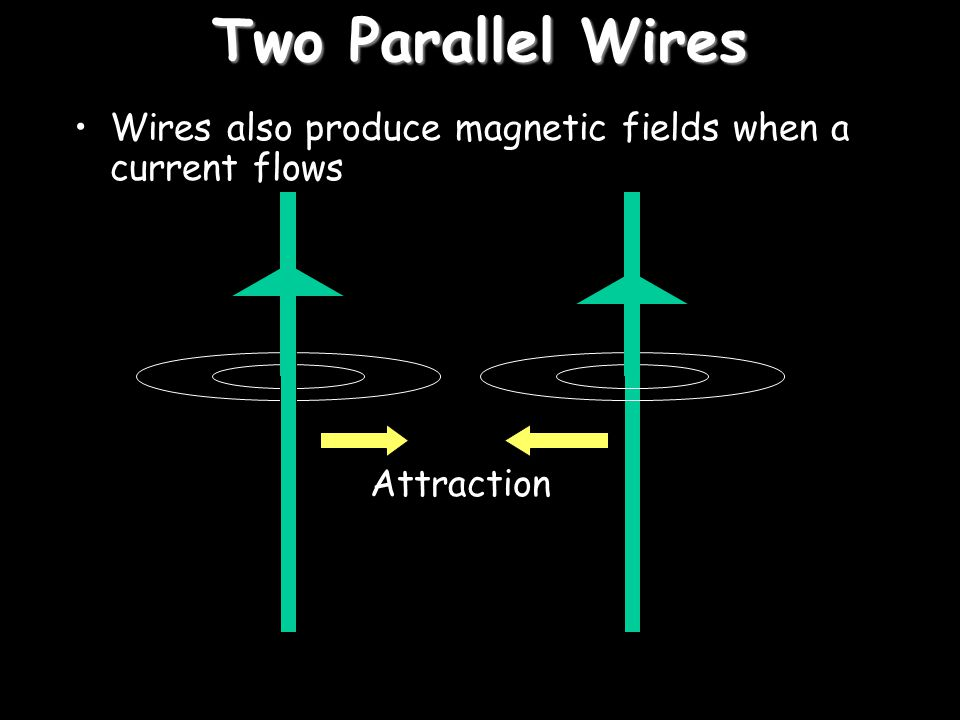 The Size of the Force Force = F = B.I.l Where B = Magnetic Field Density in Tesla (T) I= Current in Amps (A)…………………………… L = length if the conductor in metres… Example What is the force acting on a conductor of length 80cm carrying a current of 3A in a 4.5T magnetic field.