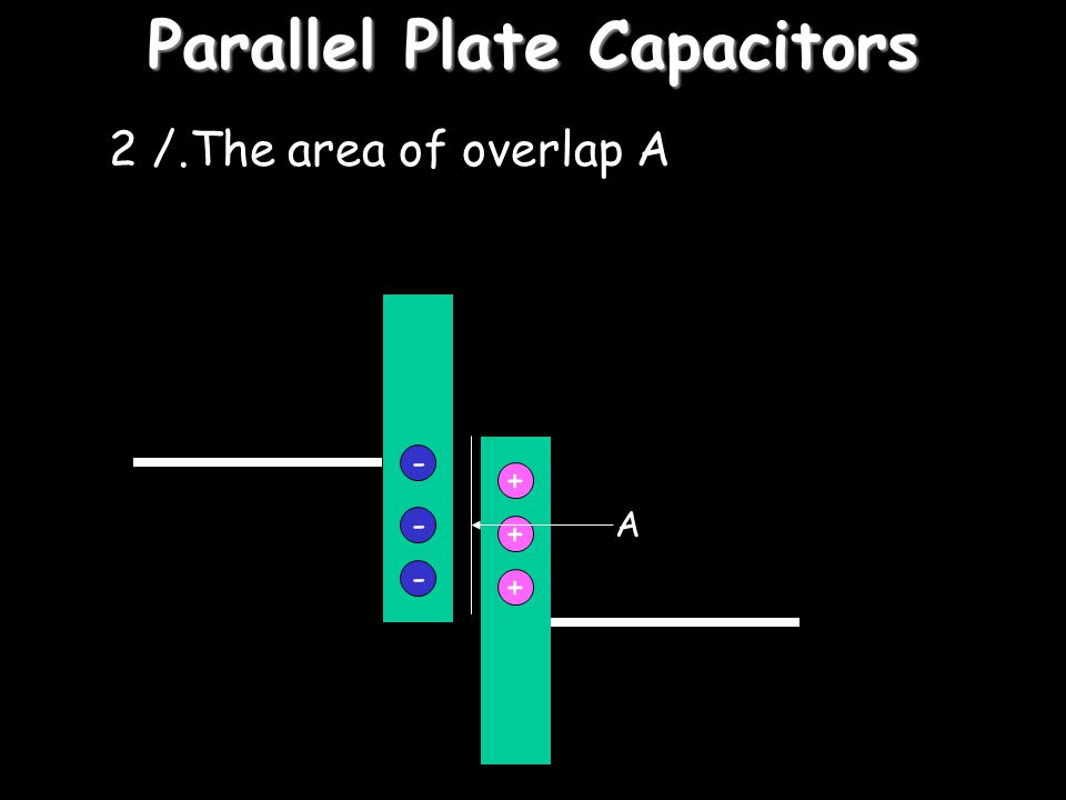 Parallel Plate Capacitors The size of the capacitor depends on 1.The Distance the plates are apart d - - - + + + d