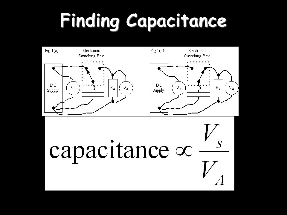 Parallel Plate Capacitors 3/.The material between ( ) - - - + + + High material Called a DIELECTRIC - - - - + + + +