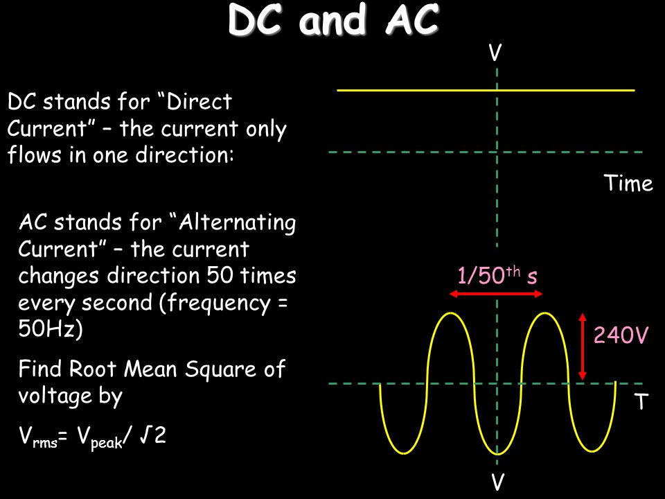There are 2 types of currents: Alternating Current (AC) – electrons flow in different directions in a wire