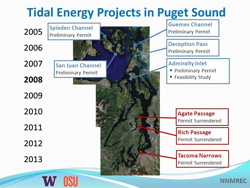 NNMREC Tidal Energy Projects in Puget Sound 2005 2006 2007 2008 2009 2010 2011 2012 2013 Rich Passage Preliminary Permit Agate Passage Preliminary Permit Deception Pass Preliminary Permit Guemes Channel Preliminary Permit Admiralty Inlet Preliminary Permit San Juan Channel Preliminary Permit Spieden Channel Preliminary Permit Tacoma Narrows 2 nd Feasibility Study