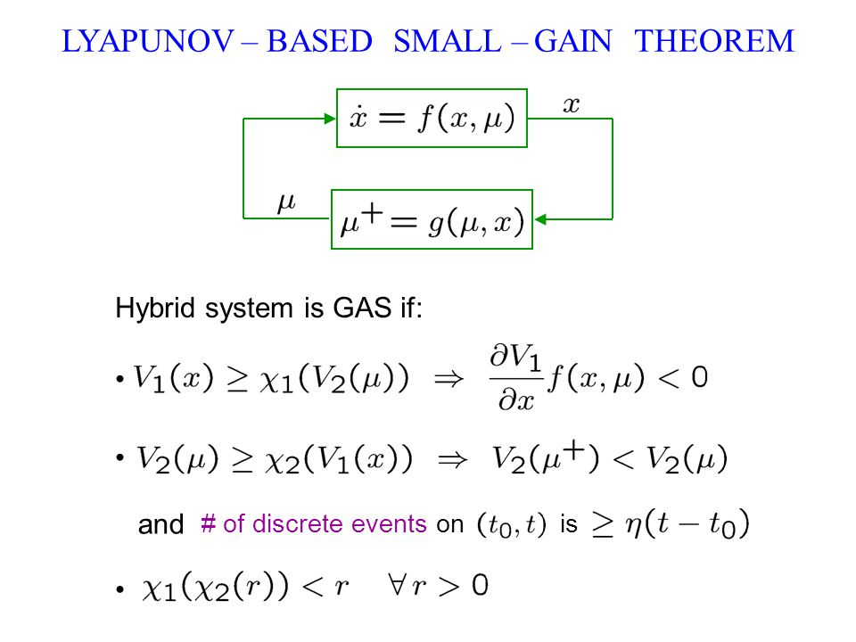 LYAPUNOV – BASED SMALL – GAIN THEOREM Hybrid system is GAS if: and # of discrete events on is