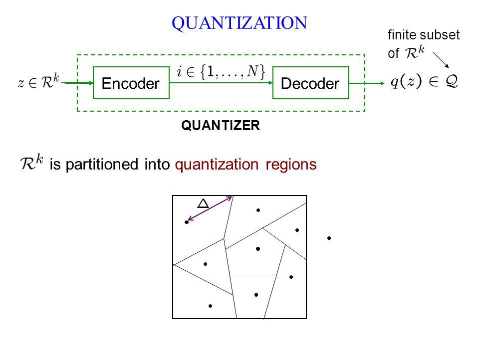 QUANTIZATION EncoderDecoder QUANTIZER finite subset of is partitioned into quantization regions