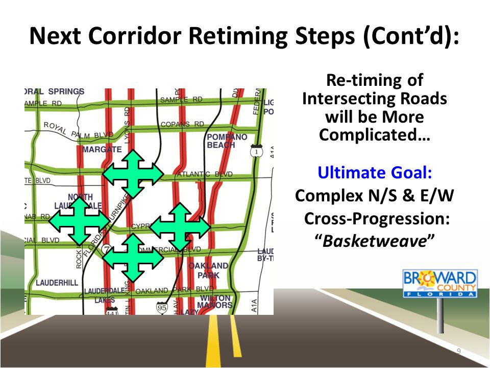 Re-timing of Intersecting Roads will be More Complicated… Ultimate Goal: Complex N/S & E/W Cross-Progression: Basketweave 9 Next Corridor Retiming Ste