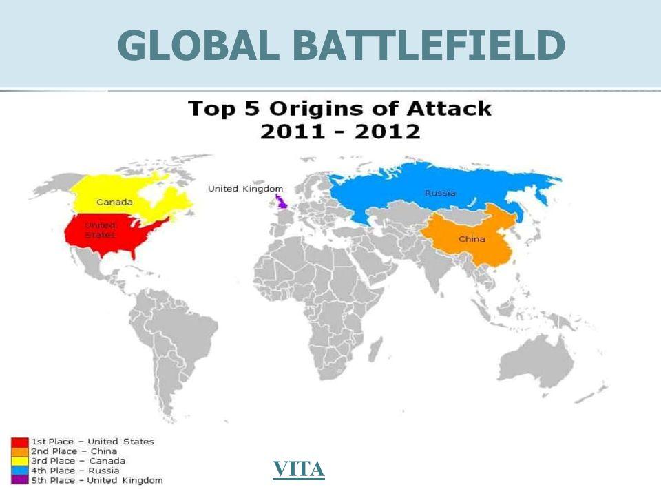 GLOBAL BATTLEFIELD VITA