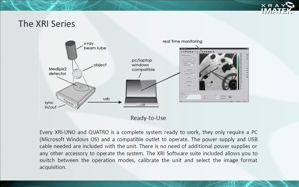 The XRI Series Ready-to-Use Every XRI-UNO and QUATRO is a complete system ready to work, they only require a PC (Microsoft Windows OS) and a compatibl