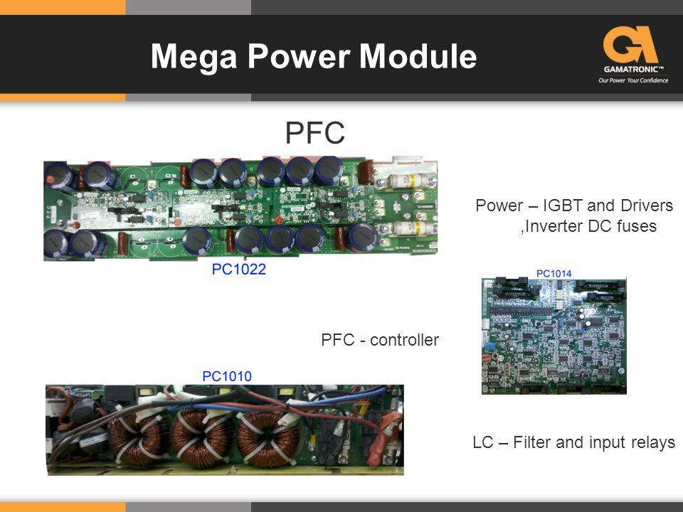 Mega Power Module PFC Power – IGBT and Drivers,Inverter DC fuses LC – Filter and input relays PFC - controller