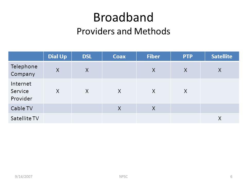 Dial UpDSLCoaxFiberPTPSatellite Telephone Company XXXXX Internet Service Provider XXXXX Cable TV XX Satellite TV X Broadband Providers and Methods 69/14/2007NPSC