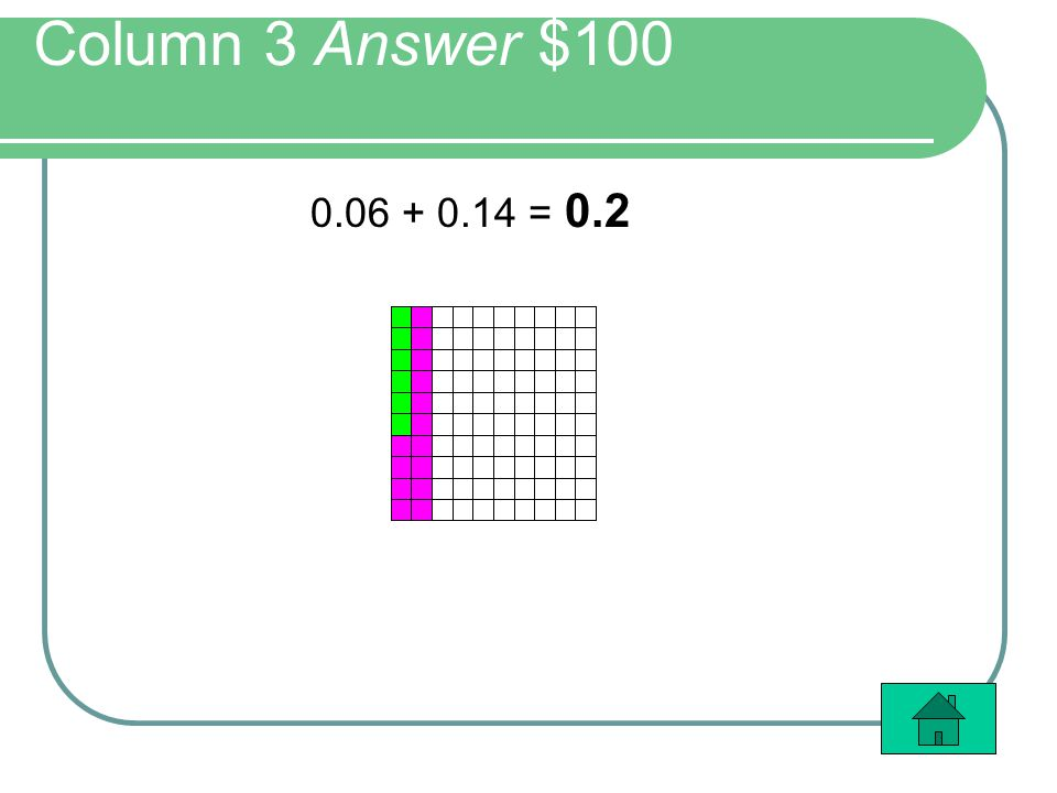 Column 3 Answer $100 0.06 + 0.14 = 0.2