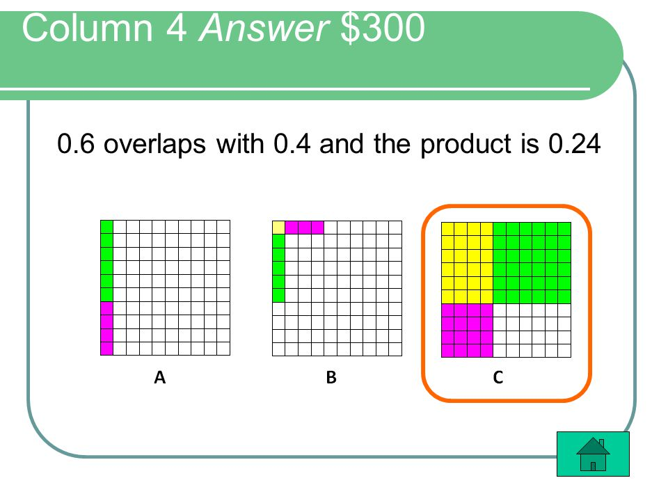 Column 4 Answer $300 0.6 overlaps with 0.4 and the product is 0.24